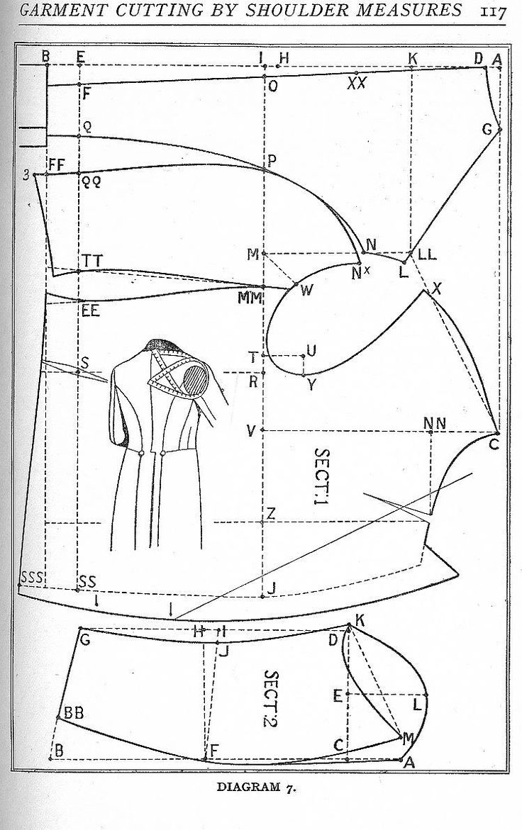 Shoulder Measure Systems - The Coatmaker's Forum - The Cutter and Tailor
