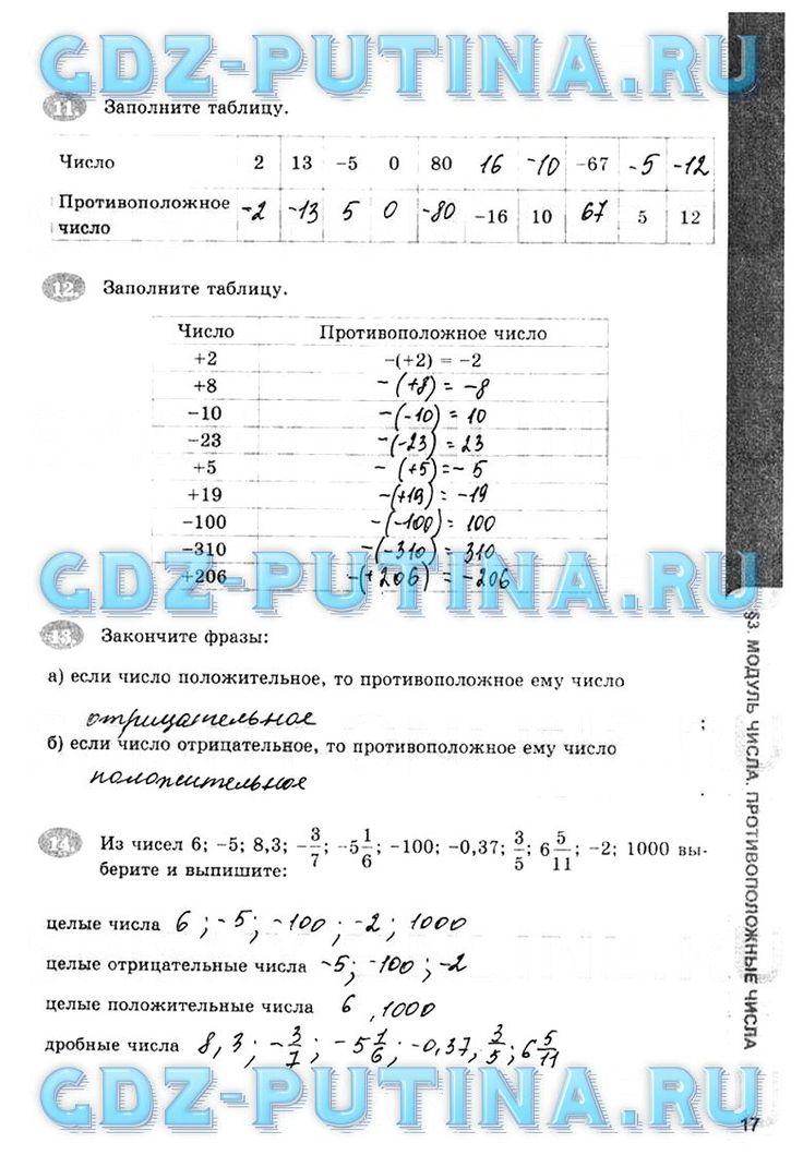 Математика 5 класс рабочая тетрадь зубарева ответы 1 часть гдз