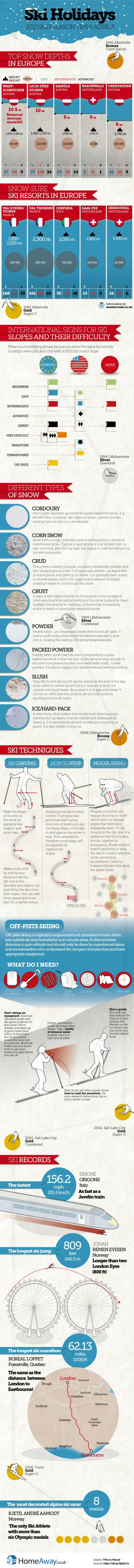 Ski Season Tips & Advice - Check out this infographic which contains interesting ski tips and advice on where to go this winter. #Ski #Season #Tips #Advice