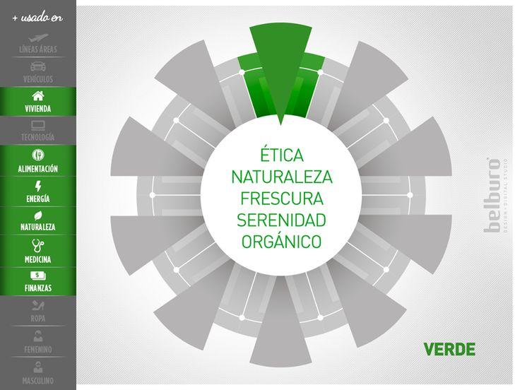 Psicología del color #verde
