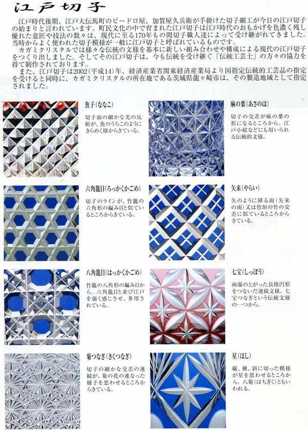 Kiriko Patterns