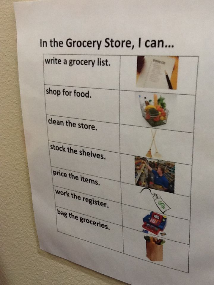 I can Grocery Store list-Susan Helfeld