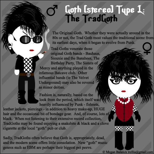 when the family denies you are goth just show this little bit of info!