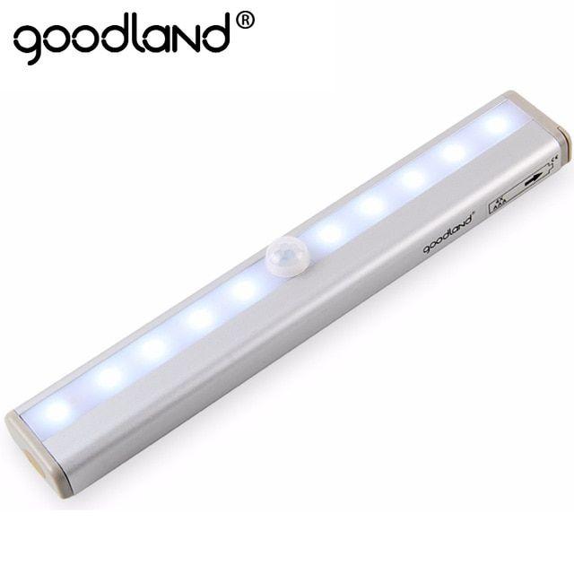 Motion Sensor Led Wall Light Fixture Wall Lamp Aluminium Night Light Battery Powered For Home Lighting Review Led Closet Light Led Night Light Night Light