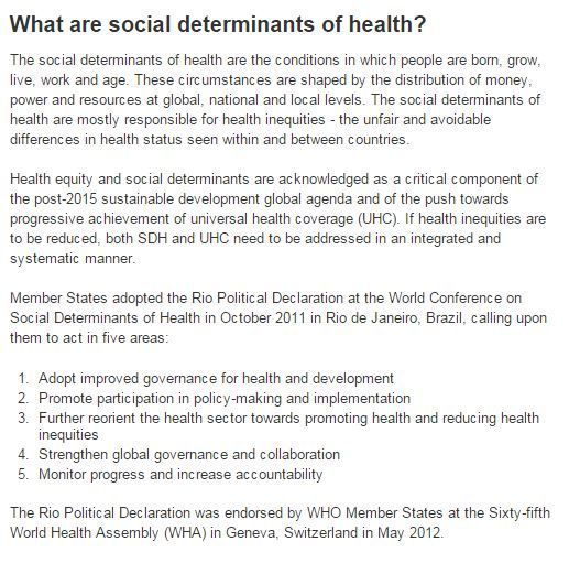 """What are Social Determinants of Health?"""