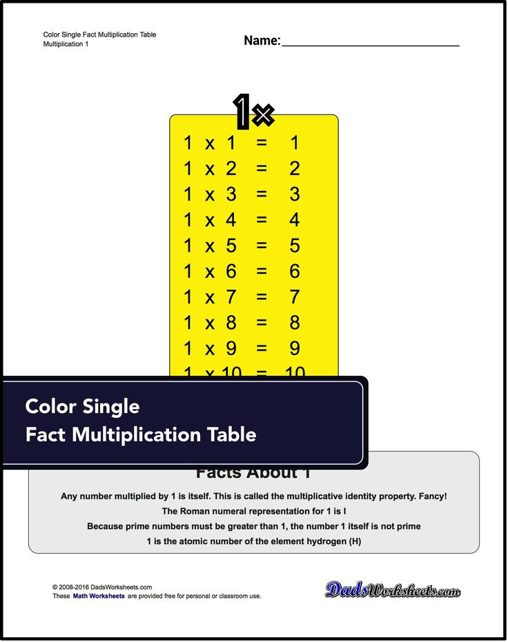 725 best teaching multiplication images on pinterest teacher pay teachers 4th grade math and - Teaching multiplication tables ...