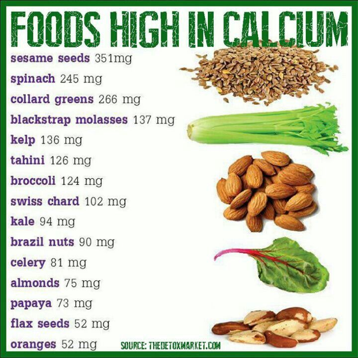 Printable List Of Foods High In Calcium