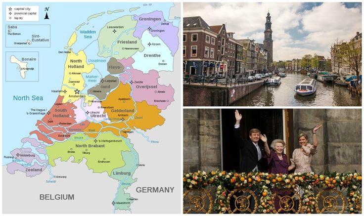 What's the Difference between Holland and the Netherlands?
