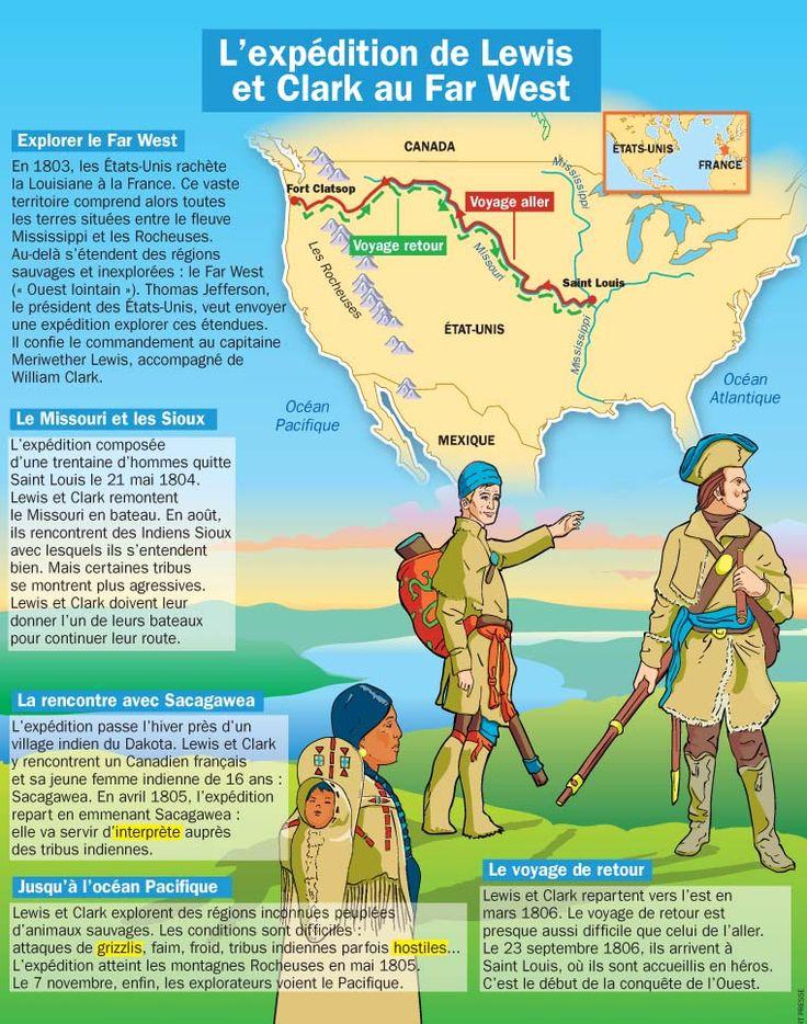 Fiche exposés : L'expédition de Lewis et clark au Far west