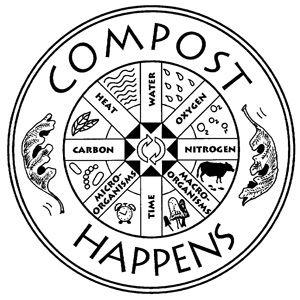 Compost Happens - cold composting