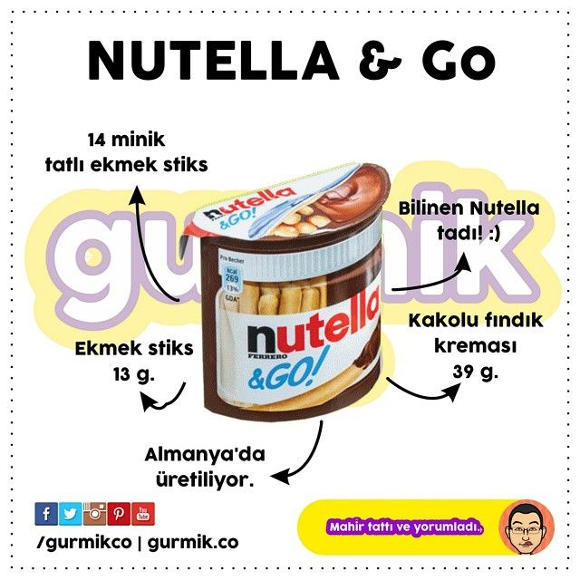 Migros 60. yılını kutluyor ve bunun için de Almanya'dan #Nutella & GO! getirtmiş. Ambalajı iki gözden oluşuyor: Bir gözünde 14 minik tatlı ekmek stiks, diğer gözünde de meşhur kakaolu fındık kreması...