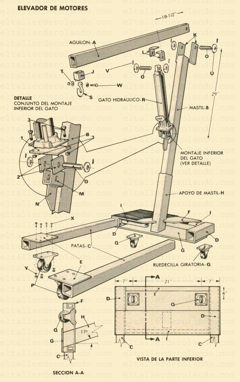 www.eltallerderolando.com 2016 02 08 construya-una-grua-para-su-taller-agosto-1983 construya-una-grua-para-su-taller-agosto-1983-002a-copia