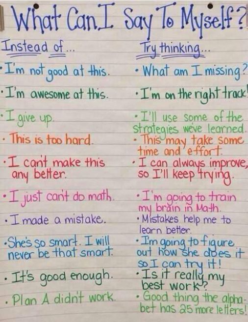 """vi Wendi on Twitter: """"A motivational poster in kid speak: """"What can I say to myself"""". Growth Mindset."""""""