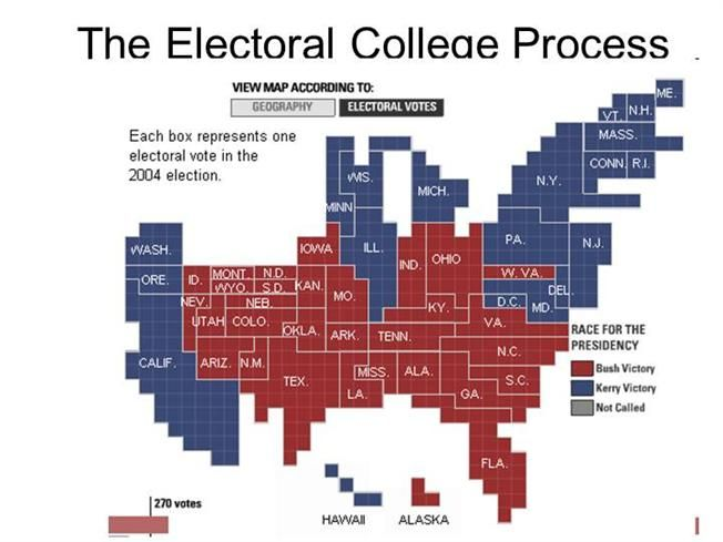 the role of the electoral college in the election process Start studying political parties/election process  briefly explain the electoral college as a mechanism for election of the president  what is the role new .