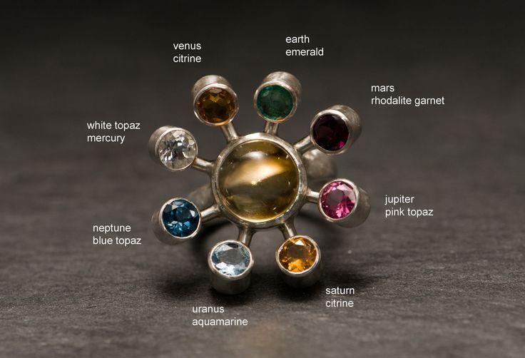 Solar System Ring - White Topaz, Citrine, Emerald, Garnet, Pink Topaz, Aquamarine, Blue Topaz Set in Sterling Silver Ring. $390.00, via Etsy.