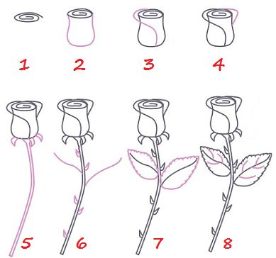 Bien connu Fleur A Dessiner Facile Rose – Idée d'image de fleur XZ55