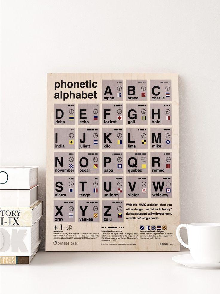 Alphabet Morse      Hama Radio