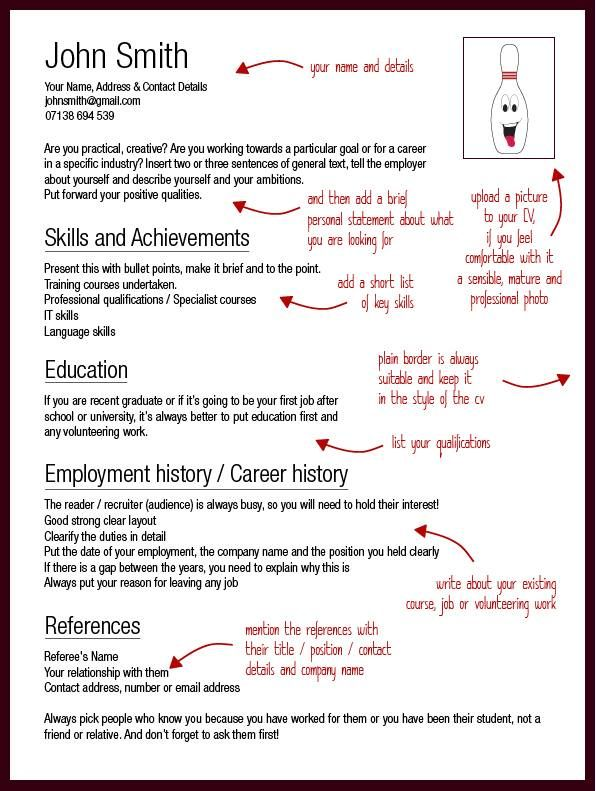 458 best Business English themes images on Pinterest English - sample resume for career change
