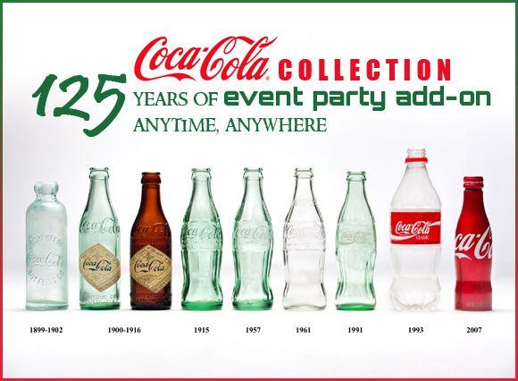 Coca-Cola Celebrates 125 in 2011