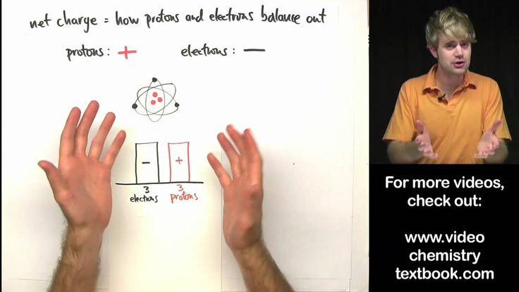 Atomic Number, Mass Number, and Net Charge | Tyler DeWitt (Module #5)