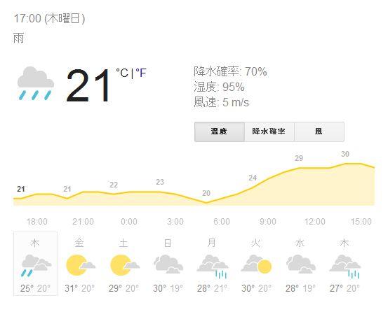 """2016年6月16日(木) ほぼ快適、お昼に食べた磯辺餅が食道に引っ掛かっている感じがまだある(""""유아""""さんに興味あるせいで♡)"""