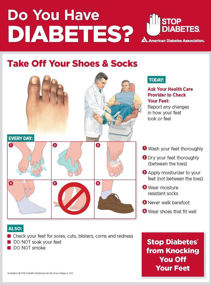 25 Best Images About Infographics On Pinterest  Eat. Car Signs. Meanings Signs. Tiki Bar Signs Of Stroke. Erythema Nodosum Signs. Rate Signs. Club Signs Of Stroke. Smile Signs Of Stroke. Construction Vehicle Signs
