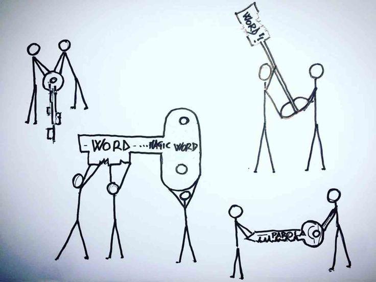 Parole chiave e web. Una buona pianificazione delle keyword da utilizzare in una pagina web è la base del successo on line.