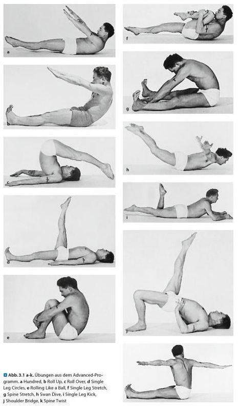 Joseph Pilates a selected sampling of his mat exercises: from top left & down:the hundred,the roll up,the roll over, the one leg circle. From top right down: the one leg stretch, the spine stretch,the swan-dive,the one leg kick, the shoulder bridge, the spine twist.