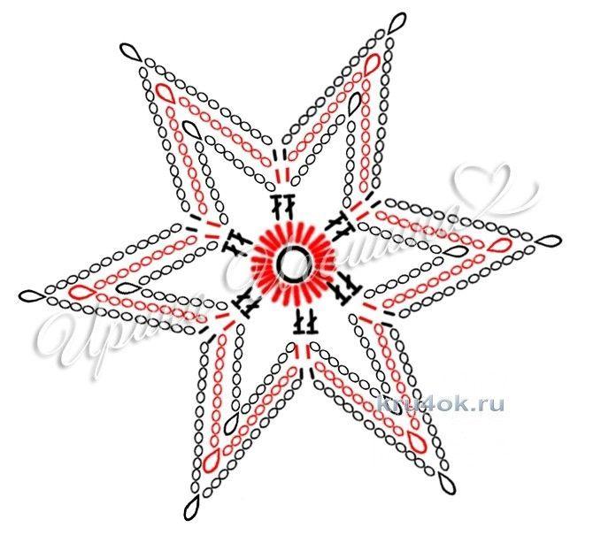 Вязаные крючком снежинки. Работы Ирины Игошиной вязание и схемы вязания
