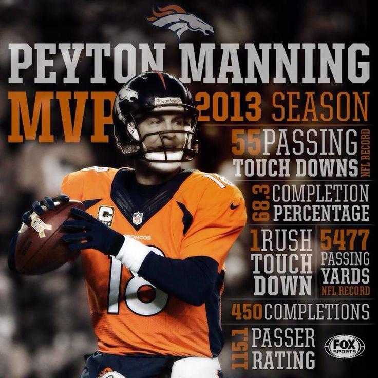 #Manning 2013 season stats