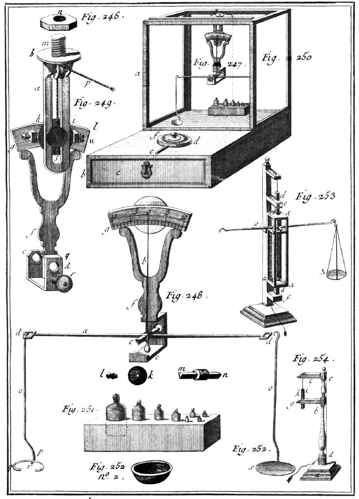 Best 23 Encyclopedie, Diderot images on Pinterest