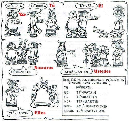 best 25  pronouns list ideas on pinterest
