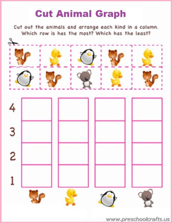 Free Printable Colored Graph Worksheets Preschool And Kindergarten Kindergarten Math Printables Graphing Kindergarten Preschool Worksheets Free printable graphing worksheets for