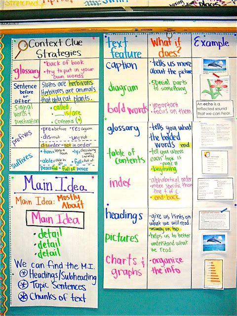 Charts, charts, and more charts!
