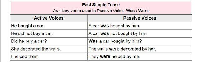 Continuous Sentences Tense Present Perfect