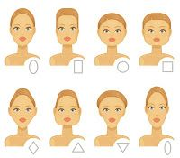 bien être: Quelles coupes pour quelle forme de visage?
