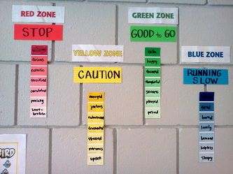 Use paint chips to create a great visual for the Zones of Regulation.