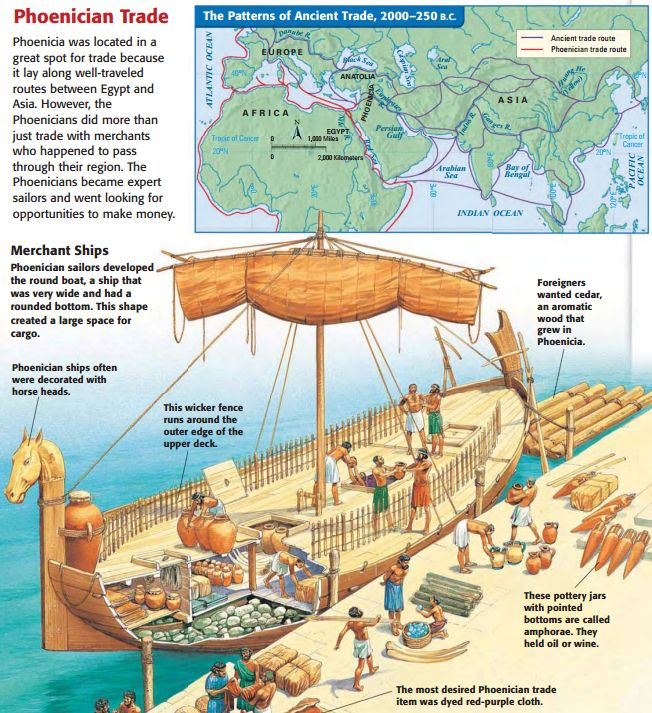 City Of Carthage | Their trading ships were designed to be able to house a large amount ...