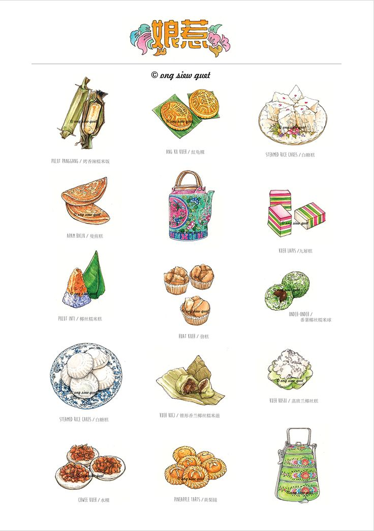 https://www.behance.net/gallery/27970093/Food-Illustration-Drawing. Kueh / Kuih / 粿: 本地传统娘惹糕点, 平民美食小吃. Hand Drawn by Ong Siew Guet