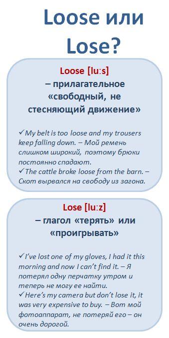 Английский слова, которые мы путаем. Loose or Lose #english #vocabulary #английский