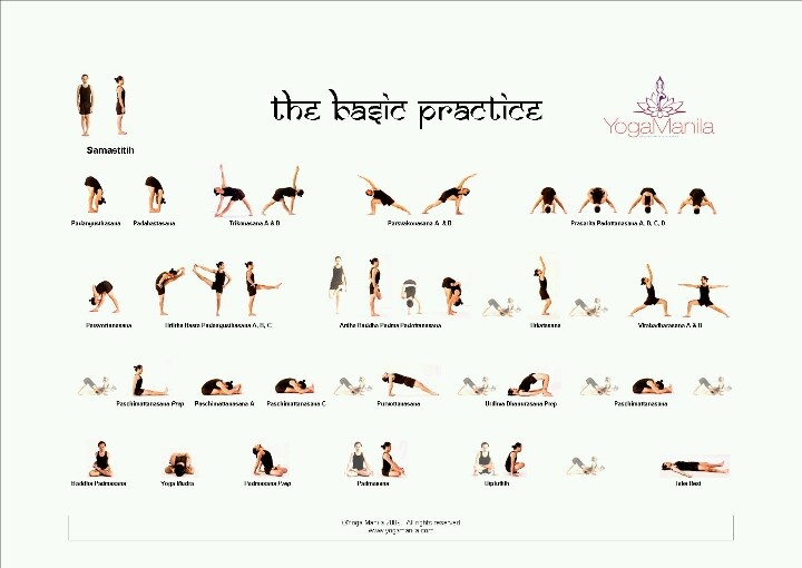 Link To Basic Information About Yoga Including Popular Poses And For Beginners