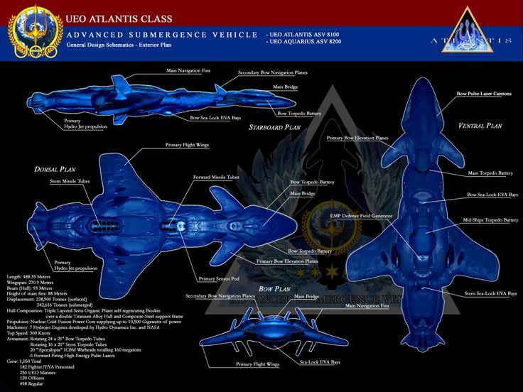 Submarine Sea Quest Google Search Alien Ship Sci Fi