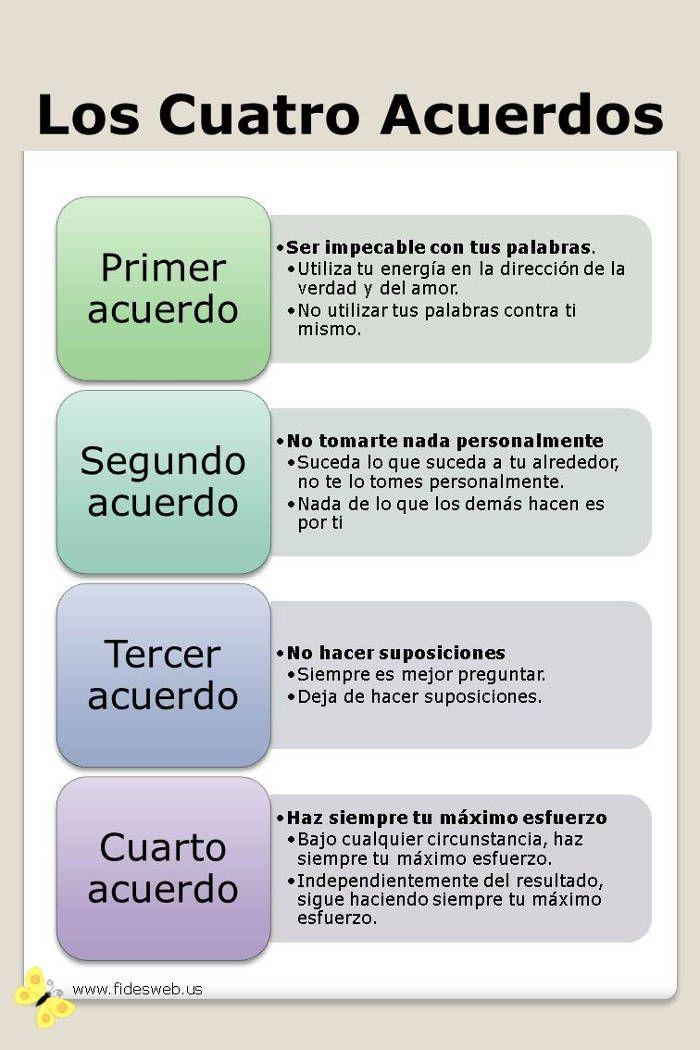 Resumen de LOS CUATRO ACUERDOS de Don Miguel Ruiz quien los tomó de la sabiduría tolteca. ¿Sabes para que sirven estos cuatro acuerdos?