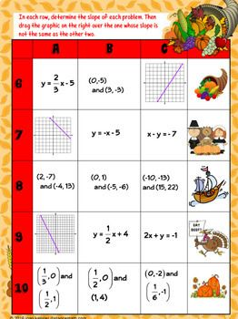 Slope Thanksgiving Algebra Activity with Google Slides