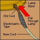 electrical_cord_repair_replace (since I just ran over my nice lamp cord with my lawnmower)