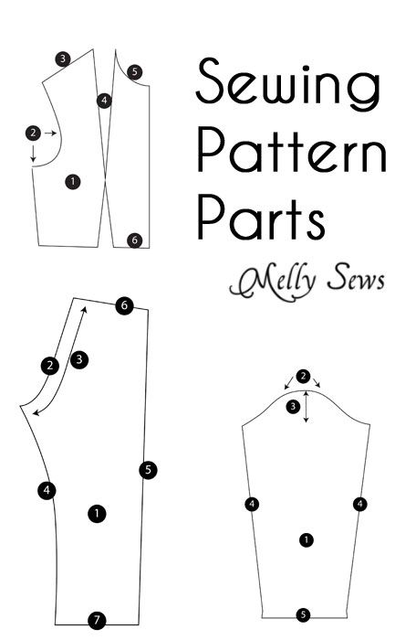 Sewing Pattern Vocabulary - Melly Sews