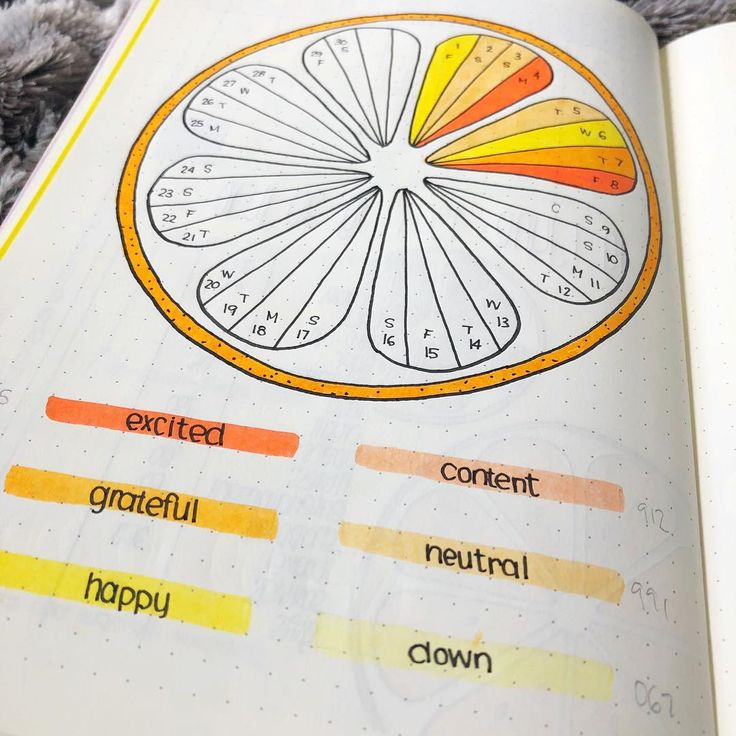 Monatlicher Stimmungs-Tracker des Bullet Journals, orange Zeichnung. | @shemeetspapee