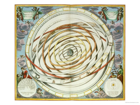 """Planetary Orbits, Plate 18 from """"The Celestial Atlas, or the Harmony of the Universe"""" Giclee Print by Andreas Cellarius at Art.com"""