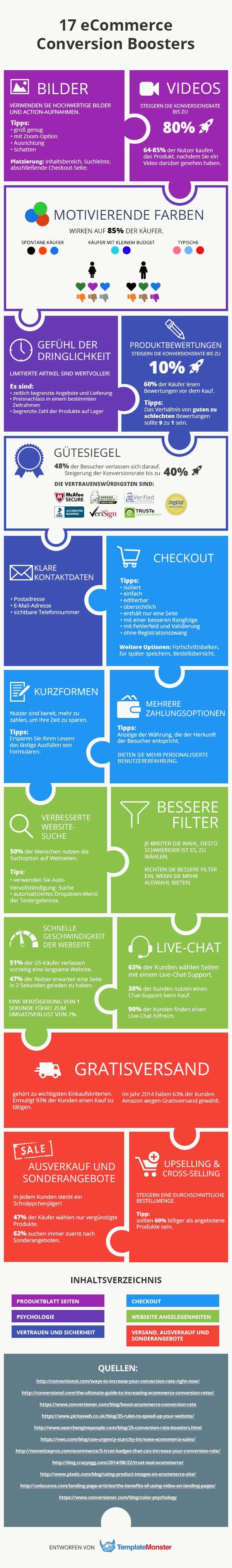 #eCommerce Konversion-Boosters #Infografik
