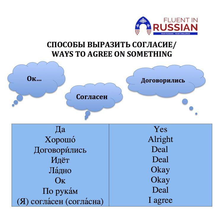 Learn Russian Language Online Link 9